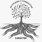 Educación para el desarrollo del carácter